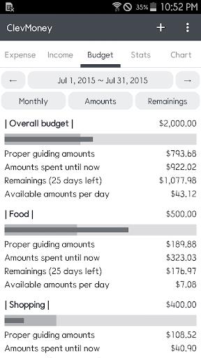 ClevMoney - Keuangan Pribadi
